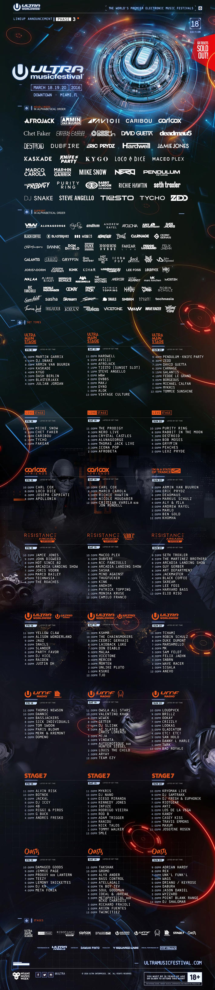 Ultra Music Miami - Line Up